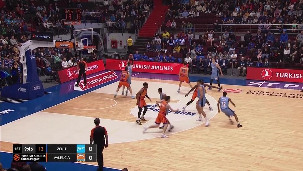 Zenit Sankt Petersburg - Valencia Basket