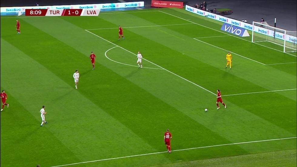 Turcja - Łotwa